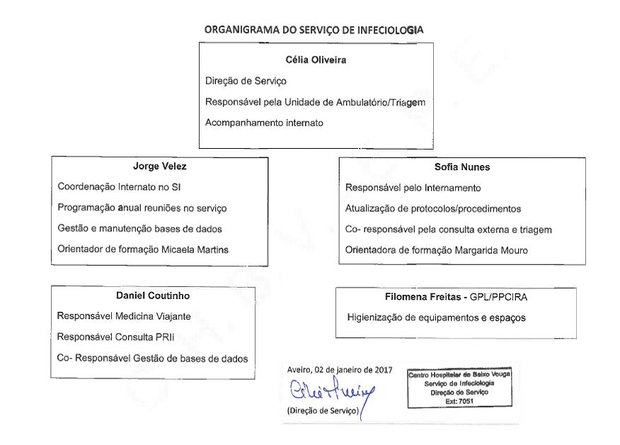 organigrama_infeciologia